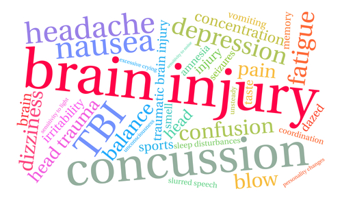 categories of traumatic brain injuries thurswell